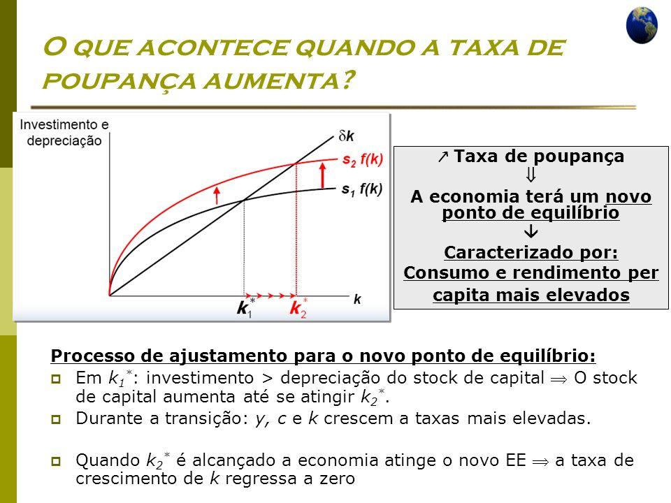 Economia Global Ano lectivo 2004/2005 – 2º semestre O que acontece quando a taxa de poupança aumenta.
