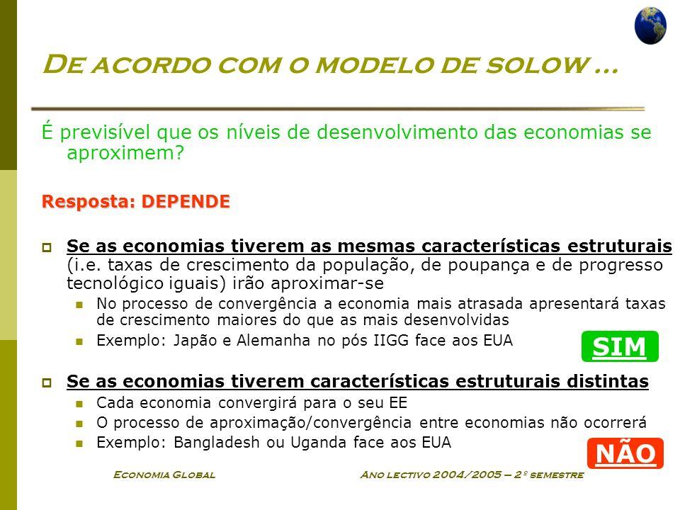 Economia Global Ano lectivo 2004/2005 – 2º semestre De acordo com o modelo de solow … É previsível que os níveis de desenvolvimento das economias se aproximem.