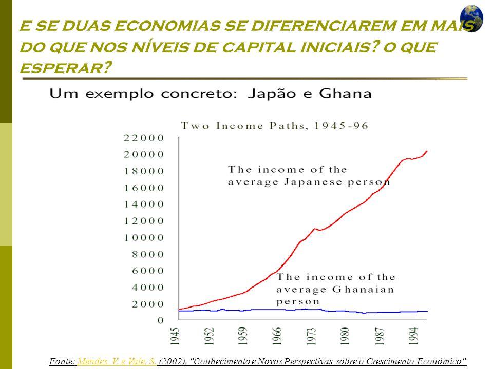 Economia Global Ano lectivo 2004/2005 – 2º semestre e se duas economias se diferenciarem em mais do que nos níveis de capital iniciais.