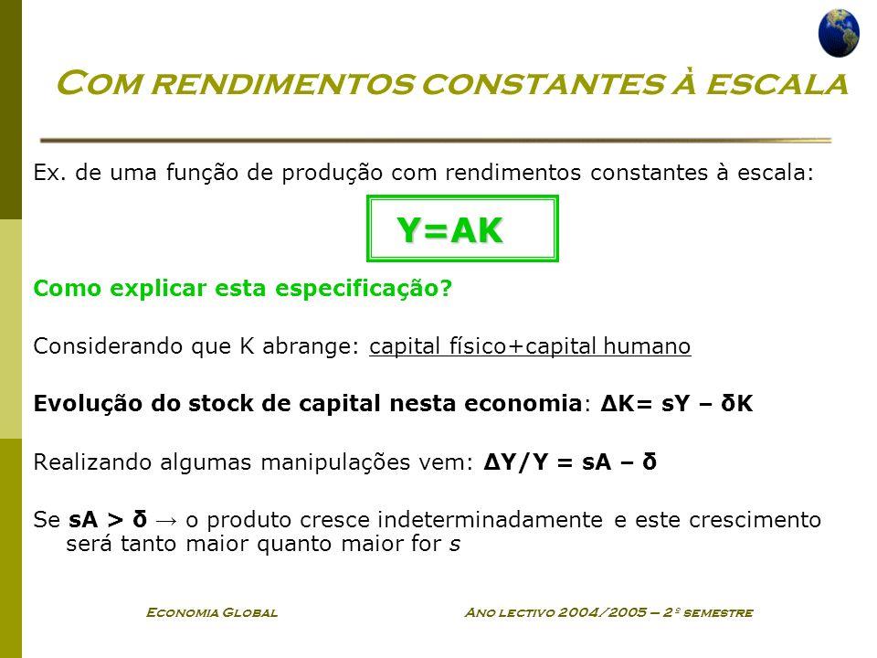 Economia Global Ano lectivo 2004/2005 – 2º semestre Com rendimentos constantes à escala Ex.