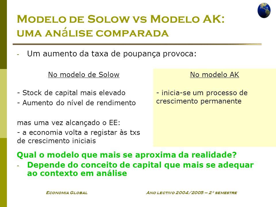 Economia Global Ano lectivo 2004/2005 – 2º semestre Modelo de Solow vs Modelo AK: uma an á lise comparada - Um aumento da taxa de poupança provoca: Qual o modelo que mais se aproxima da realidade.