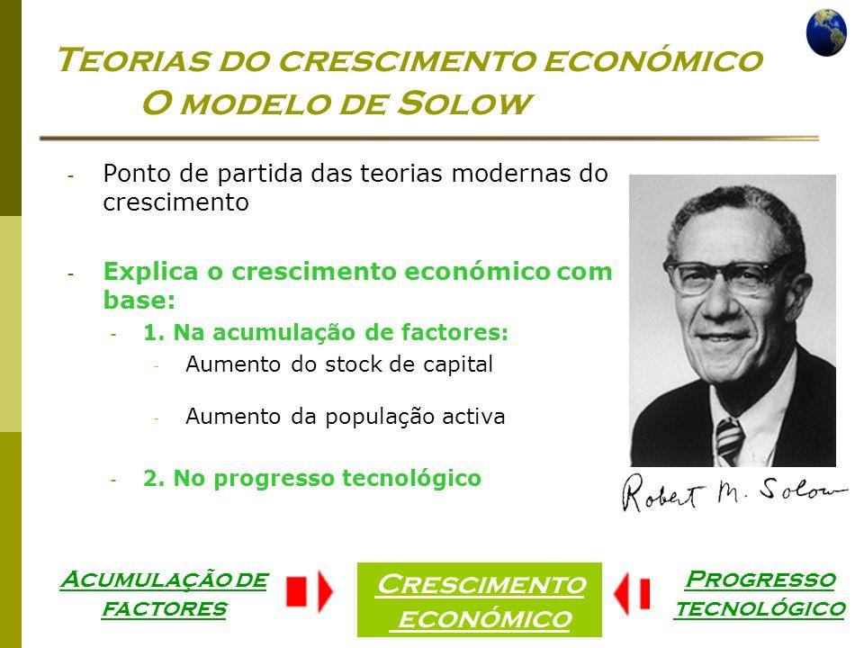 Economia Global Ano lectivo 2004/2005 – 2º semestre Teorias do crescimento económico O modelo de Solow - Ponto de partida das teorias modernas do crescimento - Explica o crescimento económico com base: - 1.