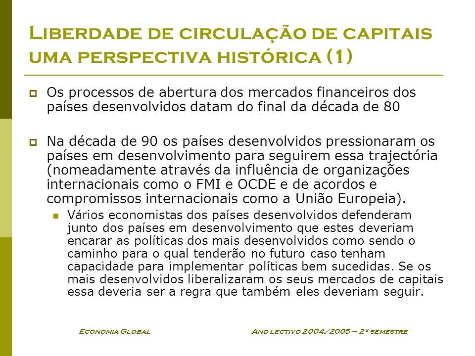 Economia Global Ano lectivo 2004/2005 – 2º semestre Liberdade de circulação de capitais uma perspectiva histórica (1) Os processos de abertura dos mer