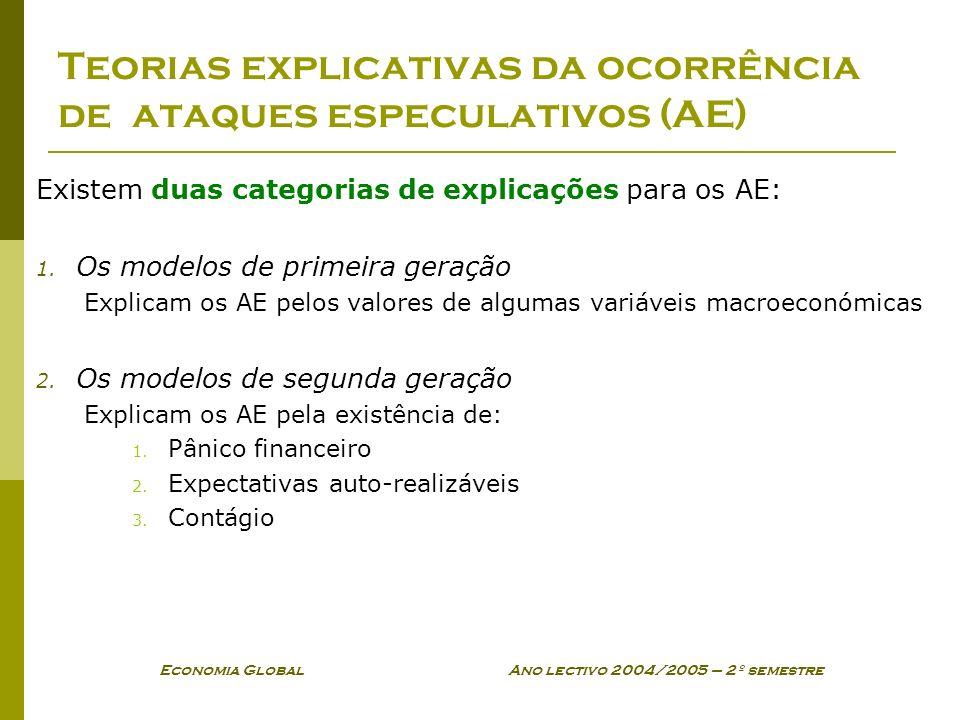 Economia Global Ano lectivo 2004/2005 – 2º semestre Teorias explicativas da ocorrência de ataques especulativos (AE) Existem duas categorias de explic