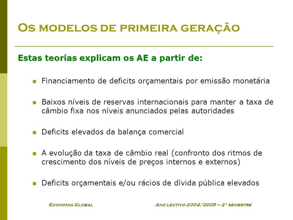 Economia Global Ano lectivo 2004/2005 – 2º semestre Os modelos de primeira geração Estas teorias explicam os AE a partir de: Financiamento de deficits