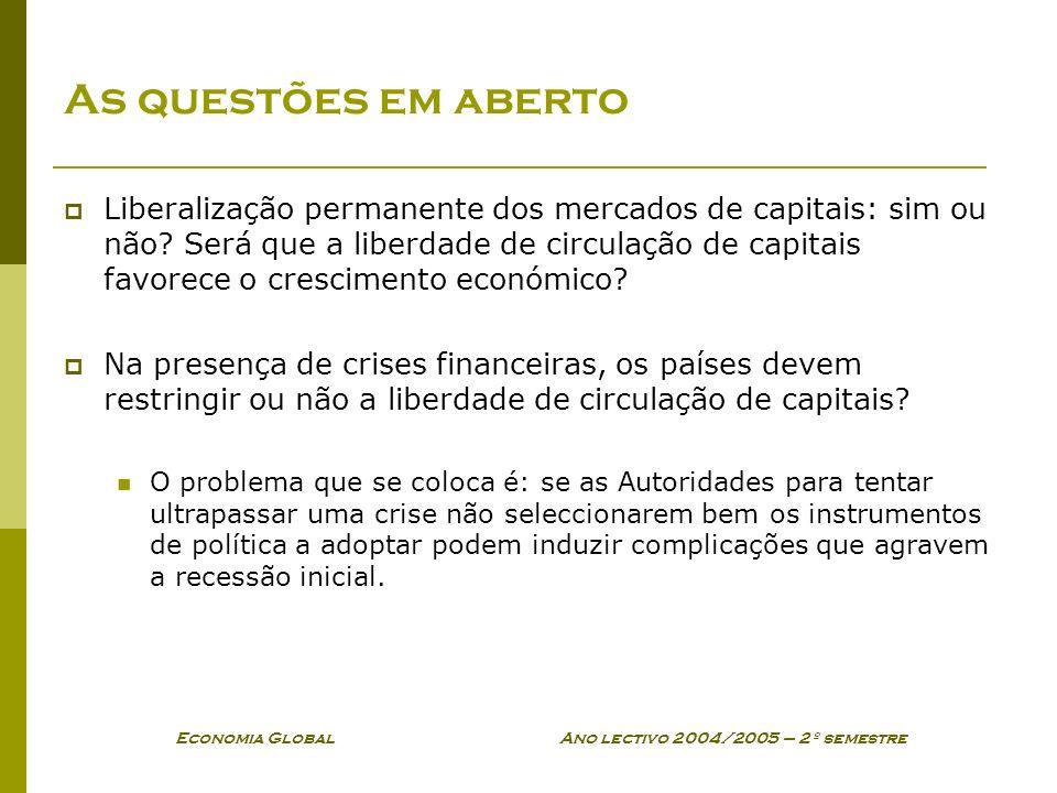 Economia Global Ano lectivo 2004/2005 – 2º semestre As questões em aberto Liberalização permanente dos mercados de capitais: sim ou não? Será que a li