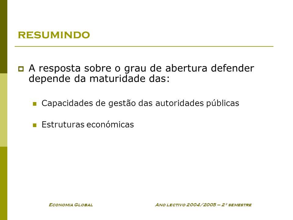 Economia Global Ano lectivo 2004/2005 – 2º semestre resumindo A resposta sobre o grau de abertura defender depende da maturidade das: Capacidades de g