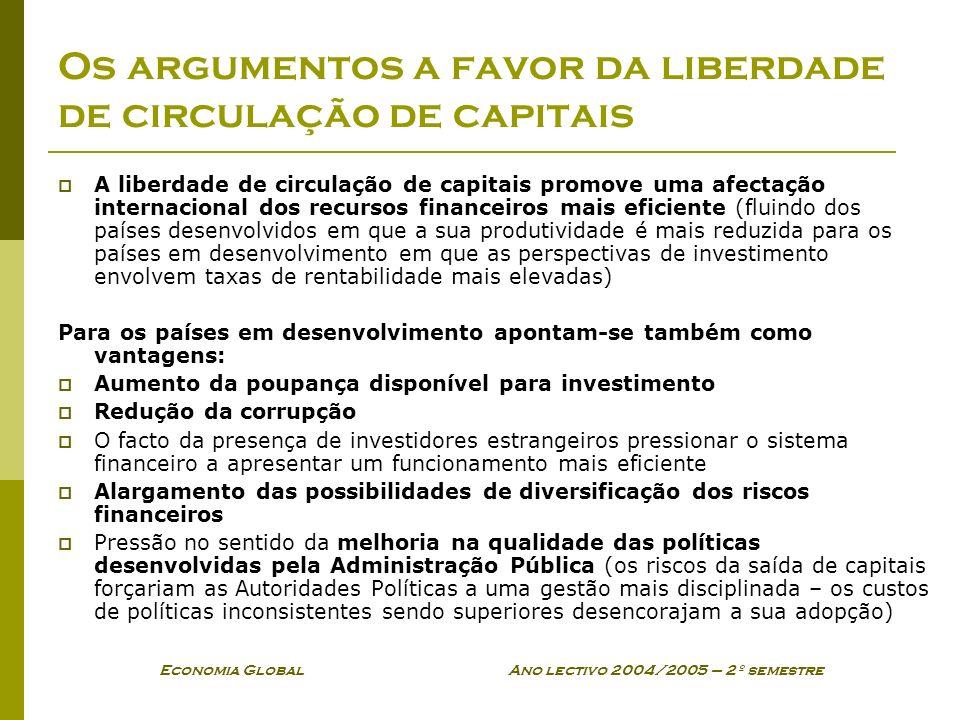 Economia Global Ano lectivo 2004/2005 – 2º semestre Os argumentos a favor da liberdade de circulação de capitais A liberdade de circulação de capitais