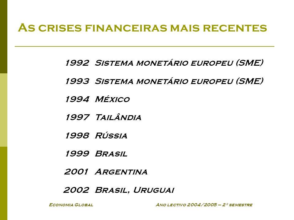 Economia Global Ano lectivo 2004/2005 – 2º semestre As crises financeiras mais recentes 1992Sistema monetário europeu (SME) 1993Sistema monetário euro