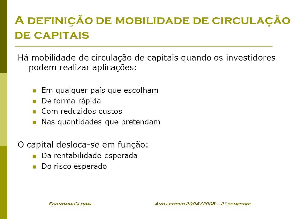Economia Global Ano lectivo 2004/2005 – 2º semestre A definição de mobilidade de circulação de capitais Há mobilidade de circulação de capitais quando