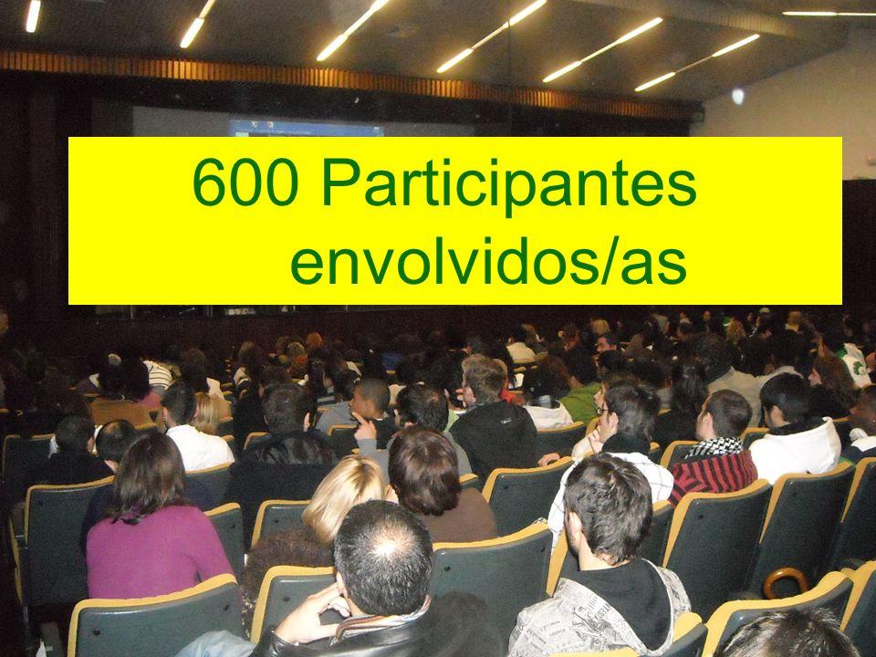 Projecto: A Educação Sexual no Contexto da Formação Profissional -Mais de 40 profissionais de formação envolvidos -mais de 600 formandos/as e formadores/as - 600 Participantes envolvidos/as