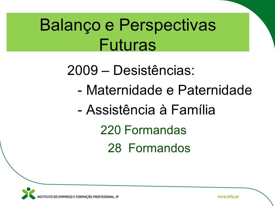 Balanço e Perspectivas Futuras 2009 – Desistências: - Maternidade e Paternidade - Assistência à Família 220 Formandas 28 Formandos