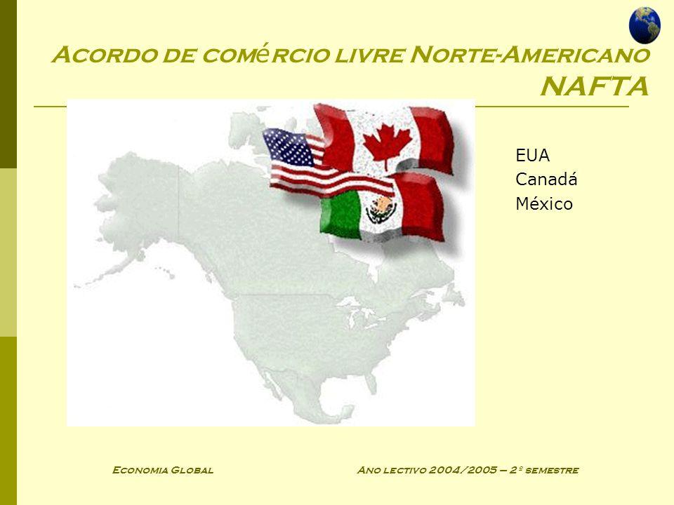Economia Global Ano lectivo 2004/2005 – 2º semestre Acordo de com é rcio livre Norte-Americano NAFTA EUA Canadá México