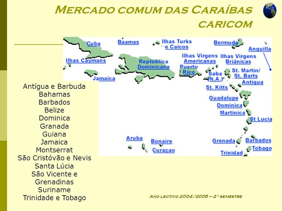 Economia Global Ano lectivo 2004/2005 – 2º semestre Mercado comum das Caraíbas caricom Antígua e Barbuda Bahamas Barbados Belize Dominica Granada Guia