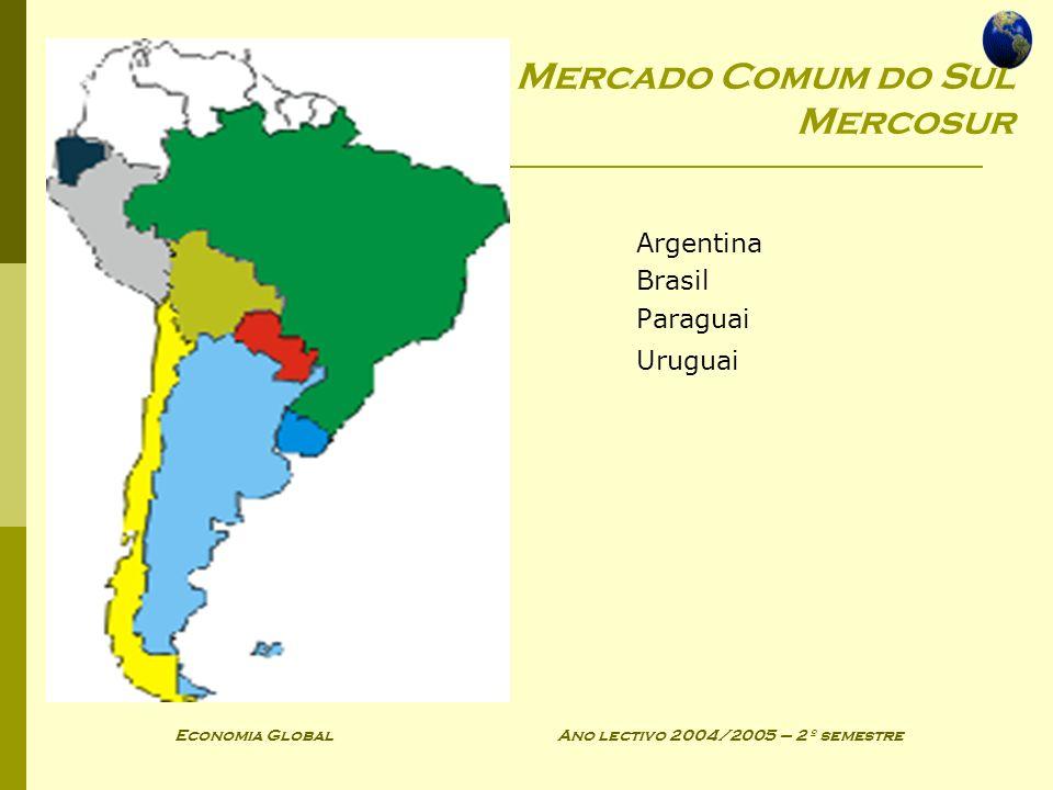 Economia Global Ano lectivo 2004/2005 – 2º semestre Mercado Comum do Sul Mercosur Argentina Brasil Paraguai Uruguai