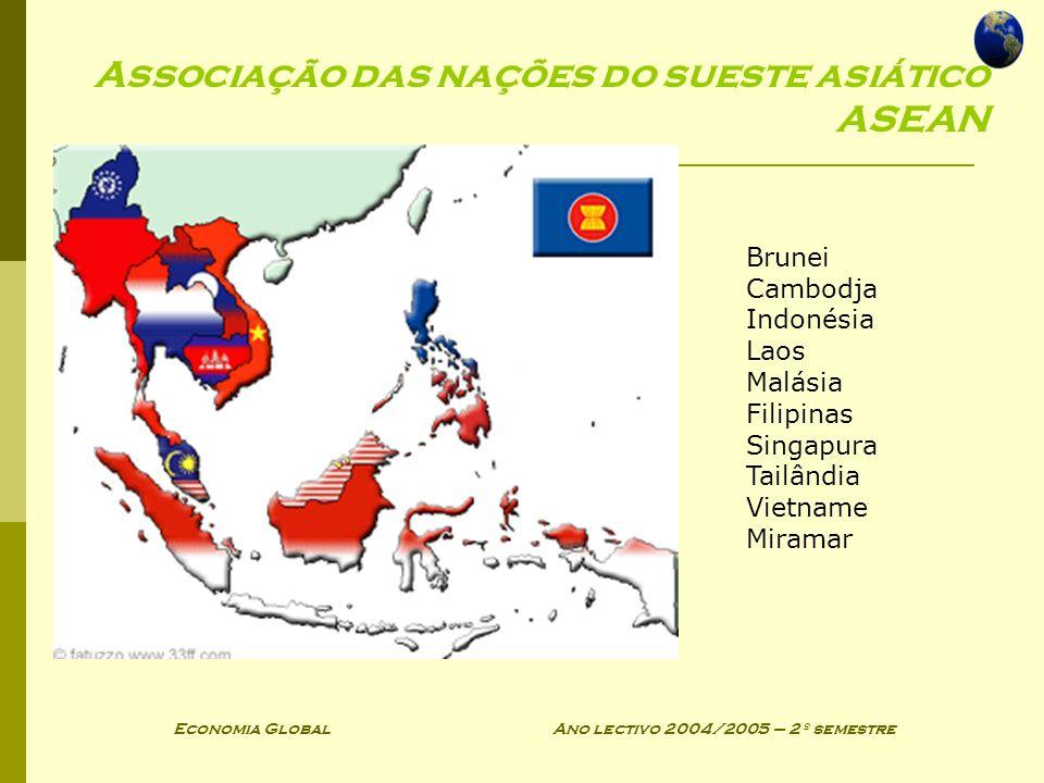 Economia Global Ano lectivo 2004/2005 – 2º semestre Brunei Cambodja Indonésia Laos Malásia Filipinas Singapura Tailândia Vietname Miramar Associação d