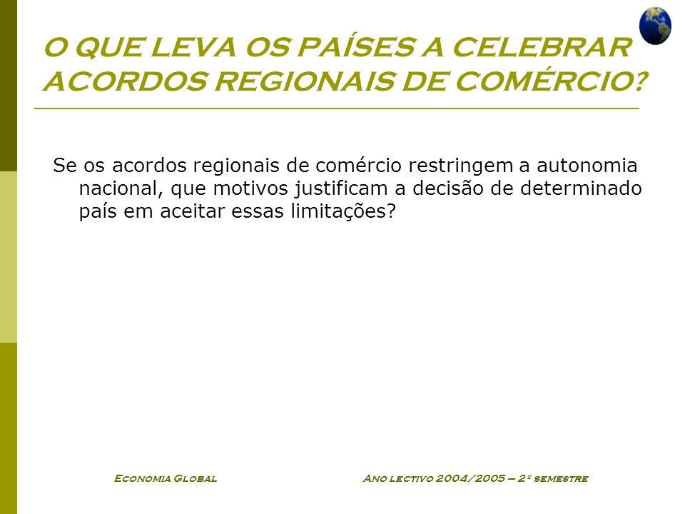Economia Global Ano lectivo 2004/2005 – 2º semestre O QUE LEVA OS PAÍSES A CELEBRAR ACORDOS REGIONAIS DE COMÉRCIO? Se os acordos regionais de comércio