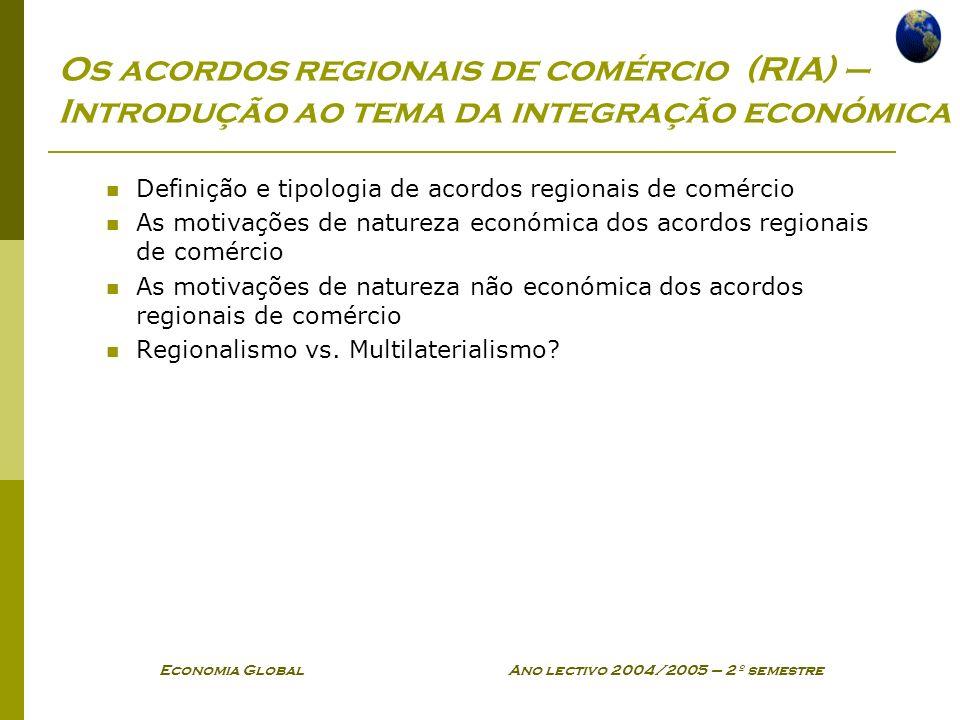 Economia Global Ano lectivo 2004/2005 – 2º semestre Os acordos regionais de comércio – Introdução ao tema da integração económica Definição e tipologia de acordos regionais de comércio As motivações de natureza económica dos acordos regionais de comércio As motivações de natureza não económica dos acordos regionais de comércio Regionalismo vs.