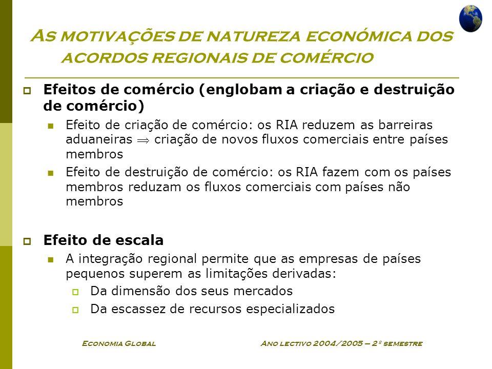 Economia Global Ano lectivo 2004/2005 – 2º semestre As motivações de natureza económica dos acordos regionais de comércio Efeitos de comércio (engloba
