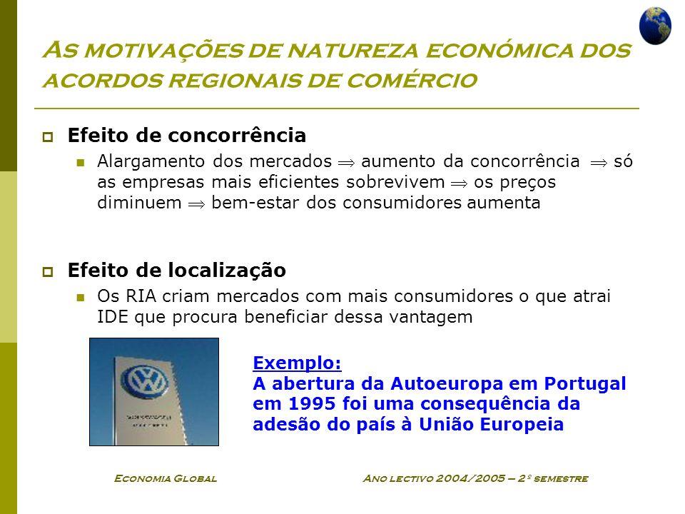 Economia Global Ano lectivo 2004/2005 – 2º semestre As motivações de natureza económica dos acordos regionais de comércio Efeito de concorrência Alarg