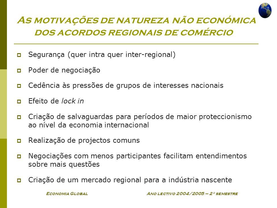 Economia Global Ano lectivo 2004/2005 – 2º semestre As motivações de natureza não económica dos acordos regionais de comércio Segurança (quer intra qu
