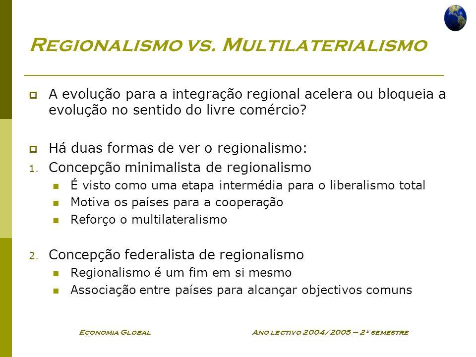 Economia Global Ano lectivo 2004/2005 – 2º semestre Regionalismo vs. Multilaterialismo A evolução para a integração regional acelera ou bloqueia a evo