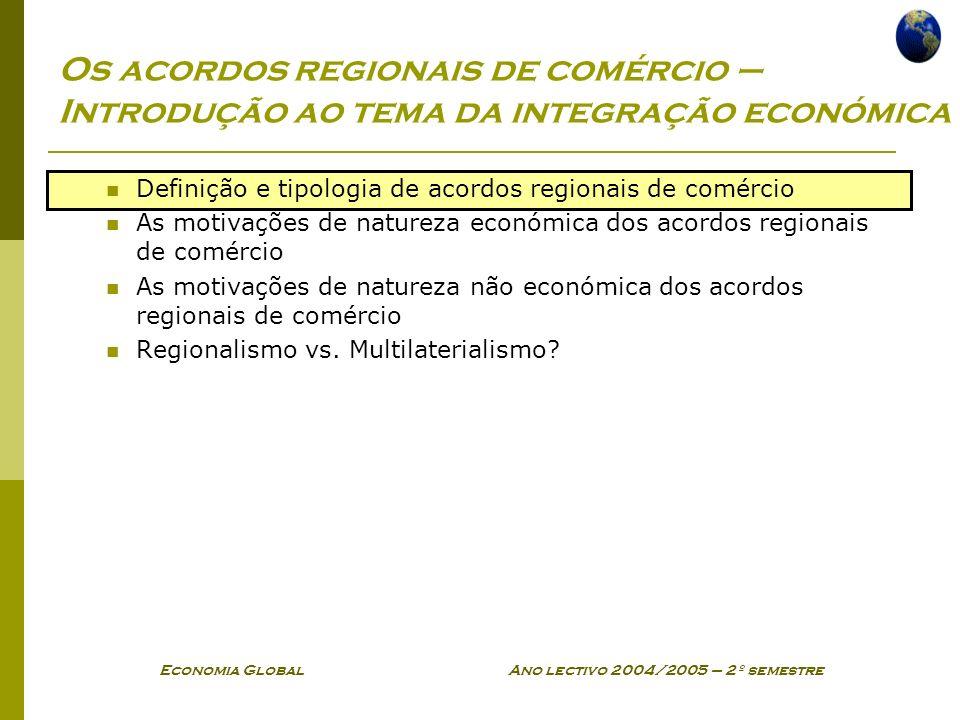 Economia Global Ano lectivo 2004/2005 – 2º semestre Os acordos regionais de comércio – Introdução ao tema da integração económica Definição e tipologi