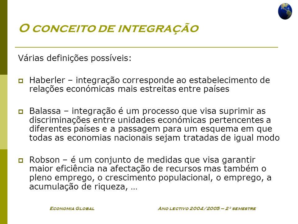 Economia Global Ano lectivo 2004/2005 – 2º semestre O conceito de integração Várias definições possíveis: Haberler – integração corresponde ao estabel