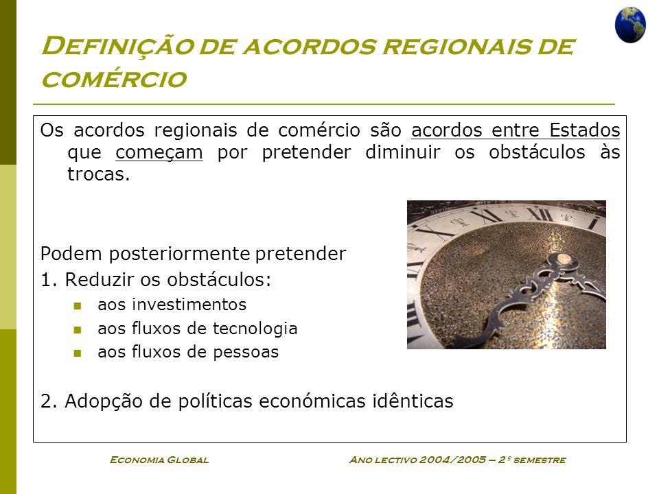 Economia Global Ano lectivo 2004/2005 – 2º semestre Definição de acordos regionais de comércio Os acordos regionais de comércio são acordos entre Esta