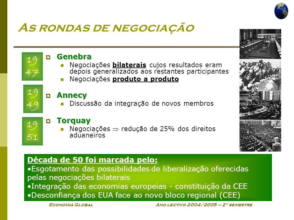 Economia Global Ano lectivo 2004/2005 – 2º semestre As rondas de negociação Genebra Genebra Negociações bilaterais cujos resultados eram depois genera