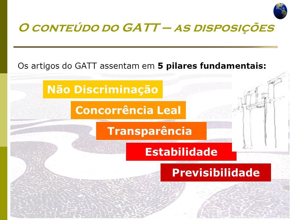 Economia Global Ano lectivo 2004/2005 – 2º semestre O conteúdo do GATT – as disposições Os artigos do GATT assentam em 5 pilares fundamentais: Previsi
