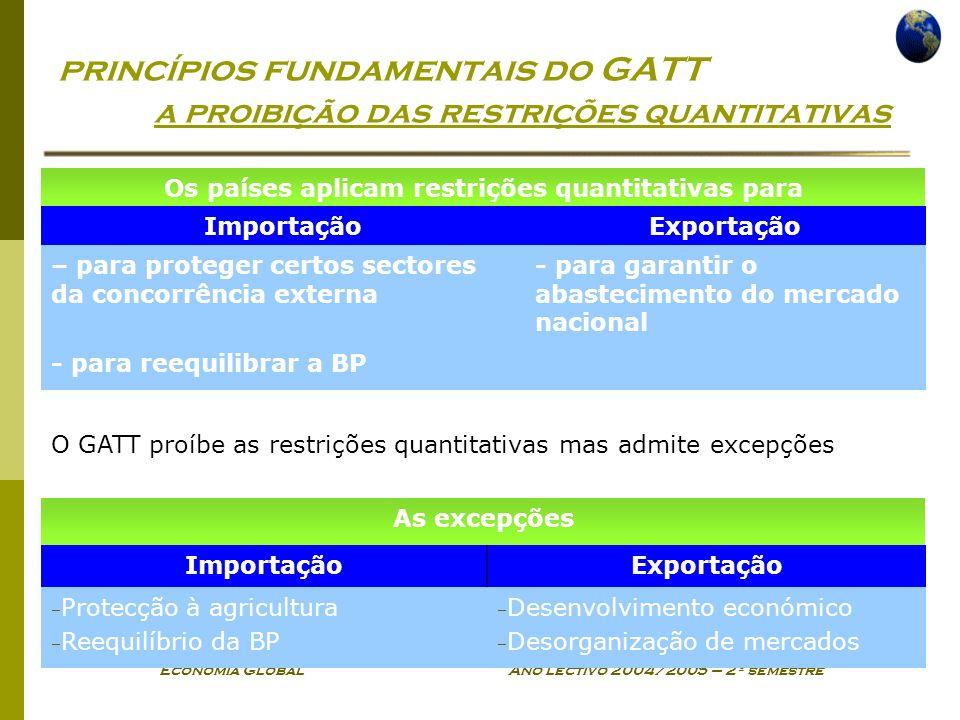 Economia Global Ano lectivo 2004/2005 – 2º semestre princípios fundamentais do GATT a proibição das restrições quantitativas Os países aplicam restriç