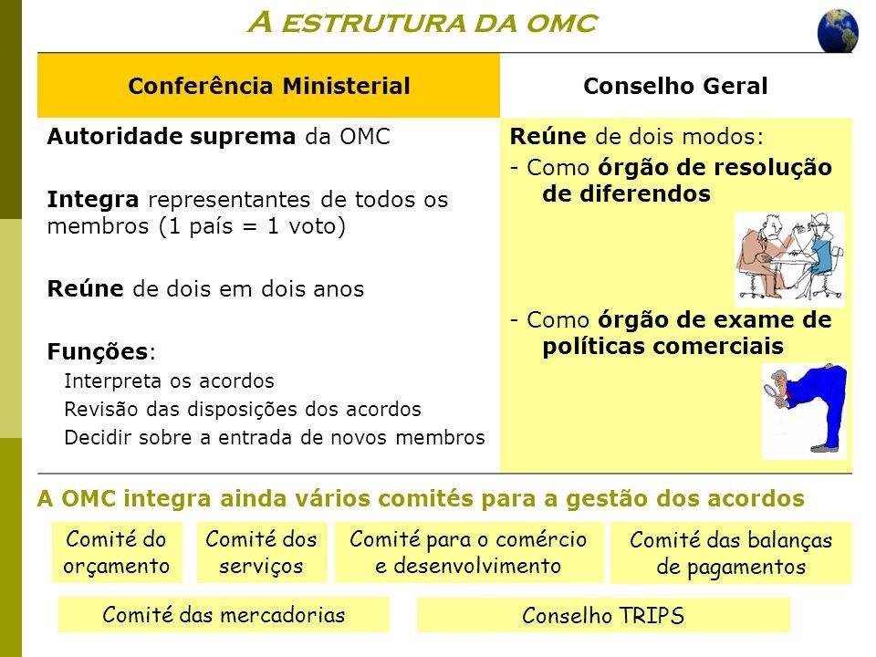 Economia Global Ano lectivo 2004/2005 – 2º semestre A estrutura da omc Conferência MinisterialConselho Geral Autoridade suprema da OMC Integra represe