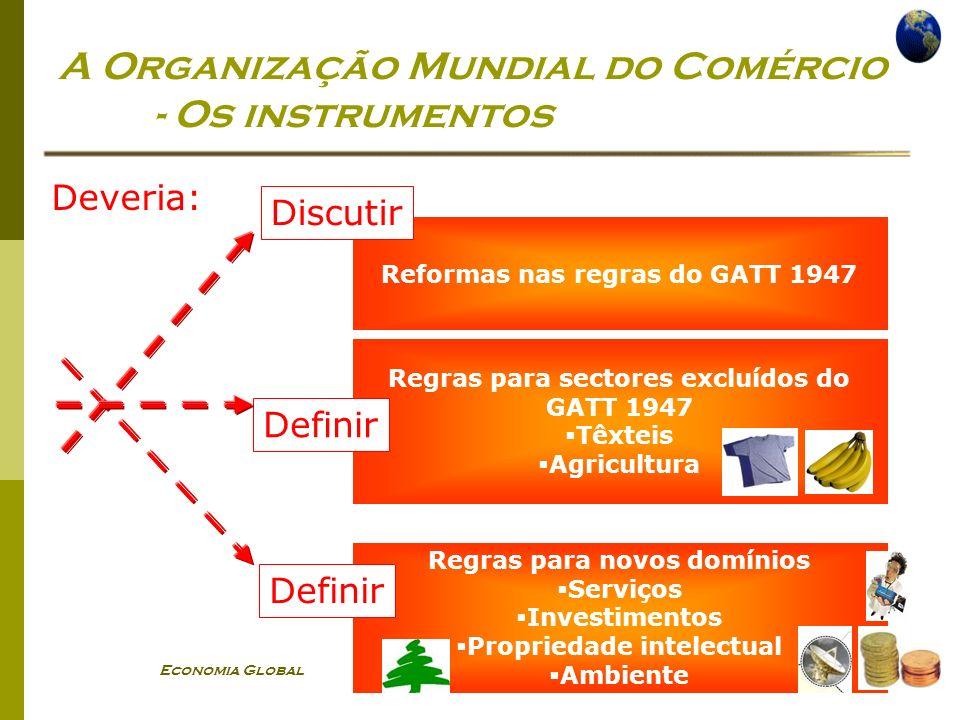 Economia Global Ano lectivo 2004/2005 – 2º semestre A Organização Mundial do Comércio - Os instrumentos Deveria: Reformas nas regras do GATT 1947 Regr