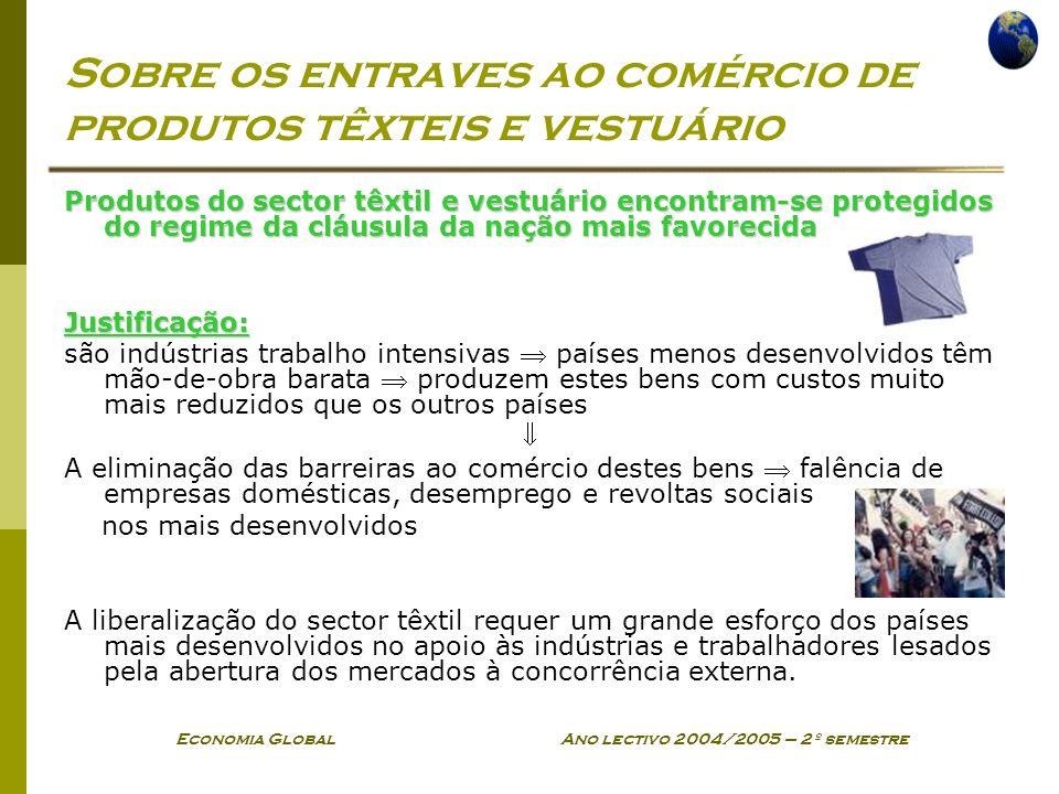 Economia Global Ano lectivo 2004/2005 – 2º semestre Sobre os entraves ao comércio de produtos têxteis e vestuário Produtos do sector têxtil e vestuári