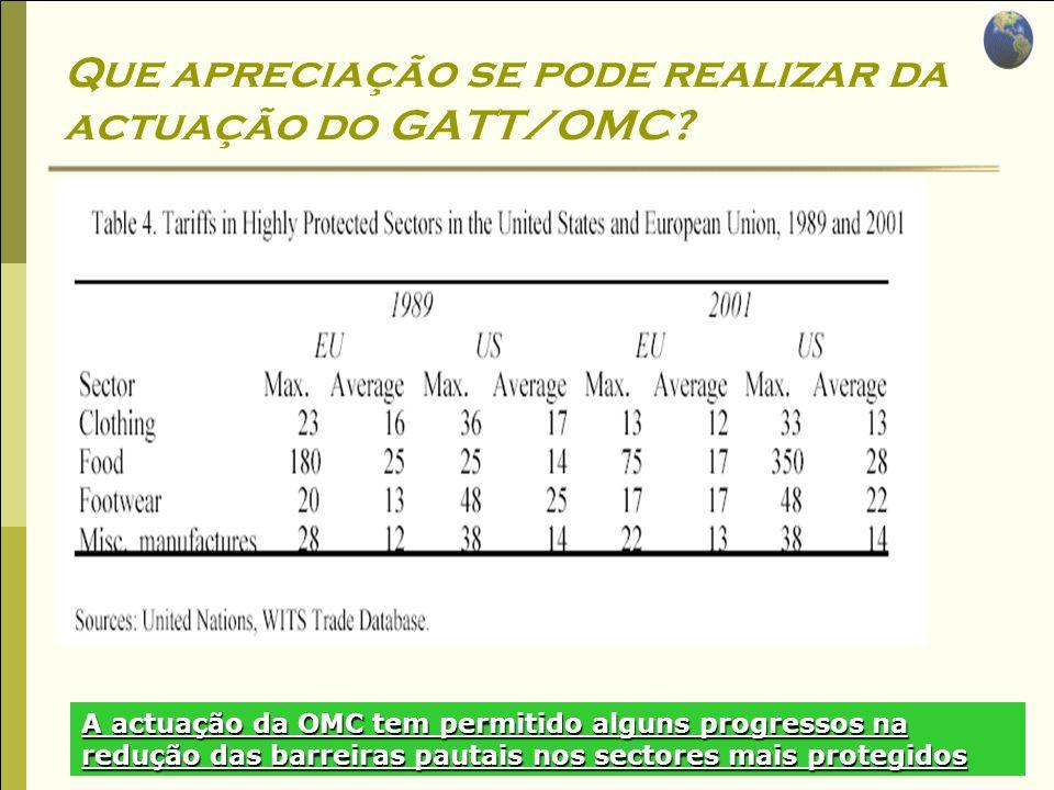 Economia Global Ano lectivo 2004/2005 – 2º semestre Que apreciação se pode realizar da actuação do GATT/OMC? A actuação da OMC tem permitido alguns pr