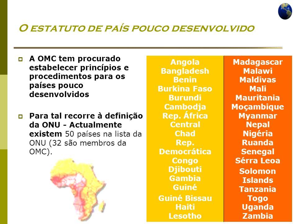 Economia Global Ano lectivo 2004/2005 – 2º semestre O estatuto de país pouco desenvolvido A OMC tem procurado estabelecer princípios e procedimentos p
