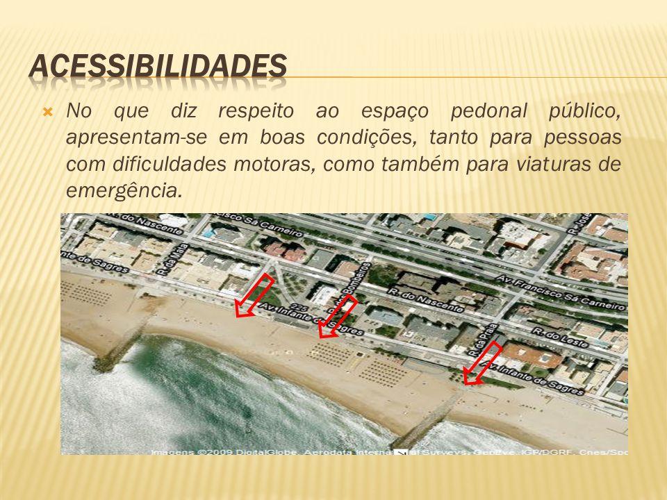 No que diz respeito ao espaço pedonal público, apresentam-se em boas condições, tanto para pessoas com dificuldades motoras, como também para viaturas
