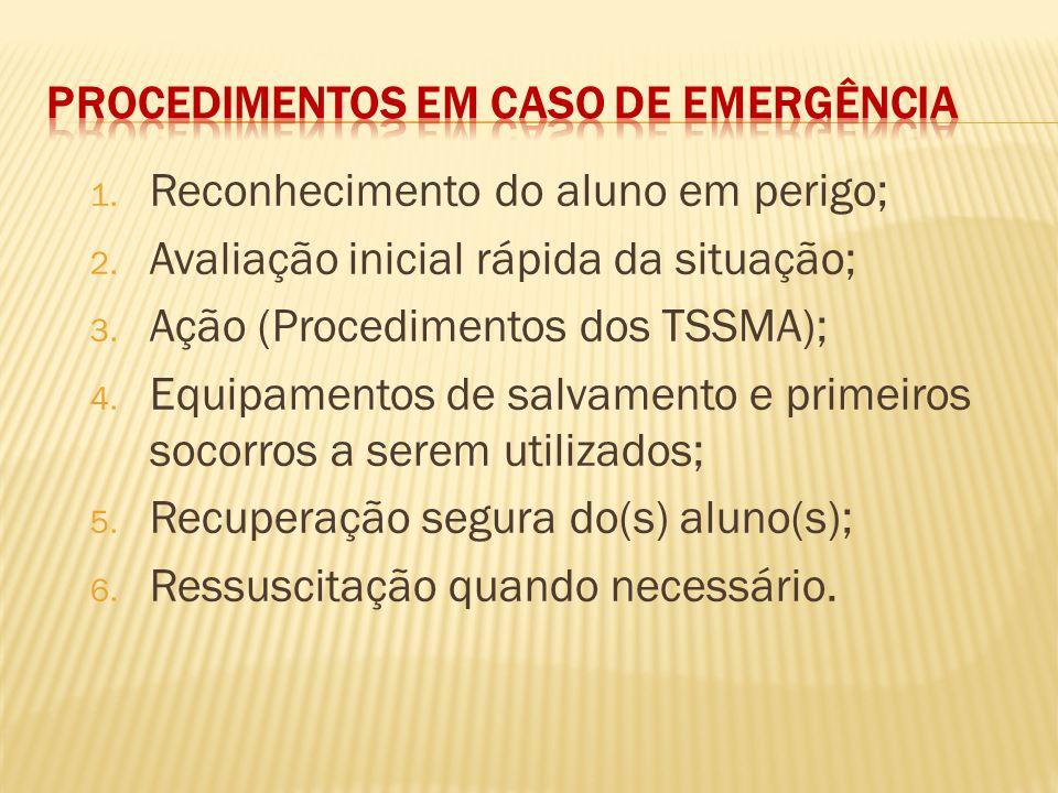 1. Reconhecimento do aluno em perigo; 2. Avaliação inicial rápida da situação; 3. Ação (Procedimentos dos TSSMA); 4. Equipamentos de salvamento e prim