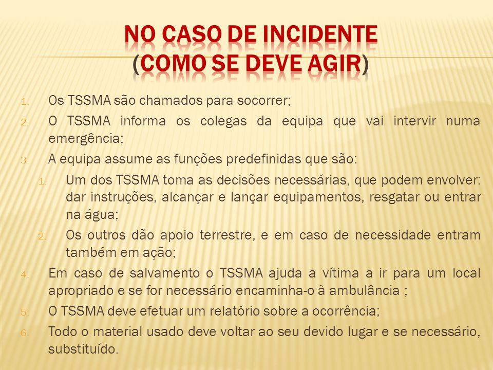 1. Os TSSMA são chamados para socorrer; 2. O TSSMA informa os colegas da equipa que vai intervir numa emergência; 3. A equipa assume as funções predef