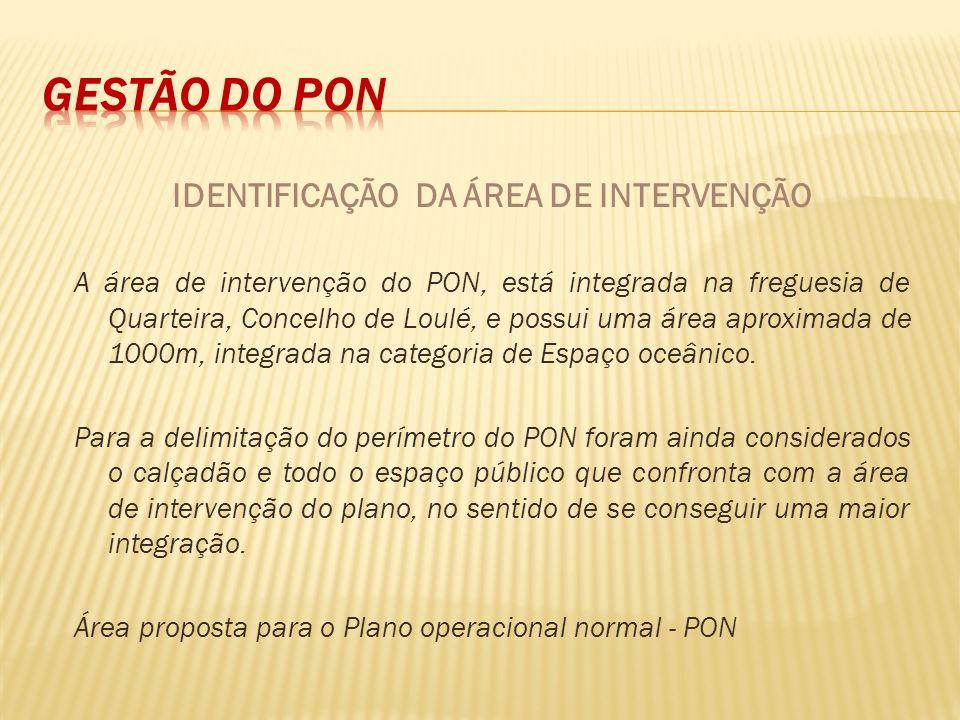 IDENTIFICAÇÃO DA ÁREA DE INTERVENÇÃO A área de intervenção do PON, está integrada na freguesia de Quarteira, Concelho de Loulé, e possui uma área apro