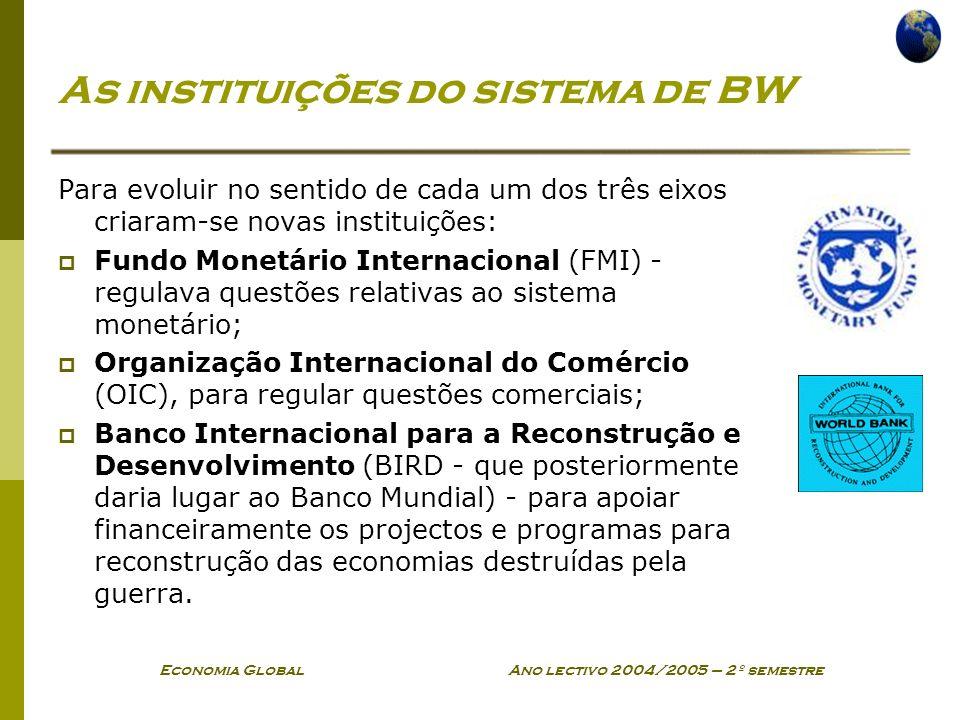 Economia Global Ano lectivo 2004/2005 – 2º semestre As instituições do sistema de BW Para evoluir no sentido de cada um dos três eixos criaram-se nova