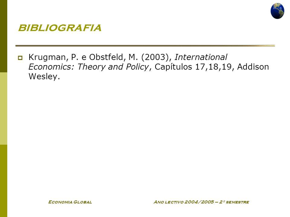 Economia Global Ano lectivo 2004/2005 – 2º semestre bibliografia Krugman, P. e Obstfeld, M. (2003), International Economics: Theory and Policy, Capítu