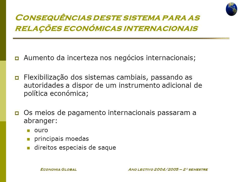 Economia Global Ano lectivo 2004/2005 – 2º semestre Consequências deste sistema para as relações económicas internacionais Aumento da incerteza nos ne