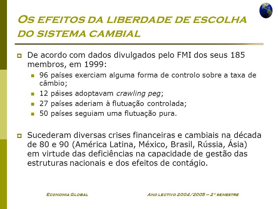 Economia Global Ano lectivo 2004/2005 – 2º semestre Os efeitos da liberdade de escolha do sistema cambial De acordo com dados divulgados pelo FMI dos
