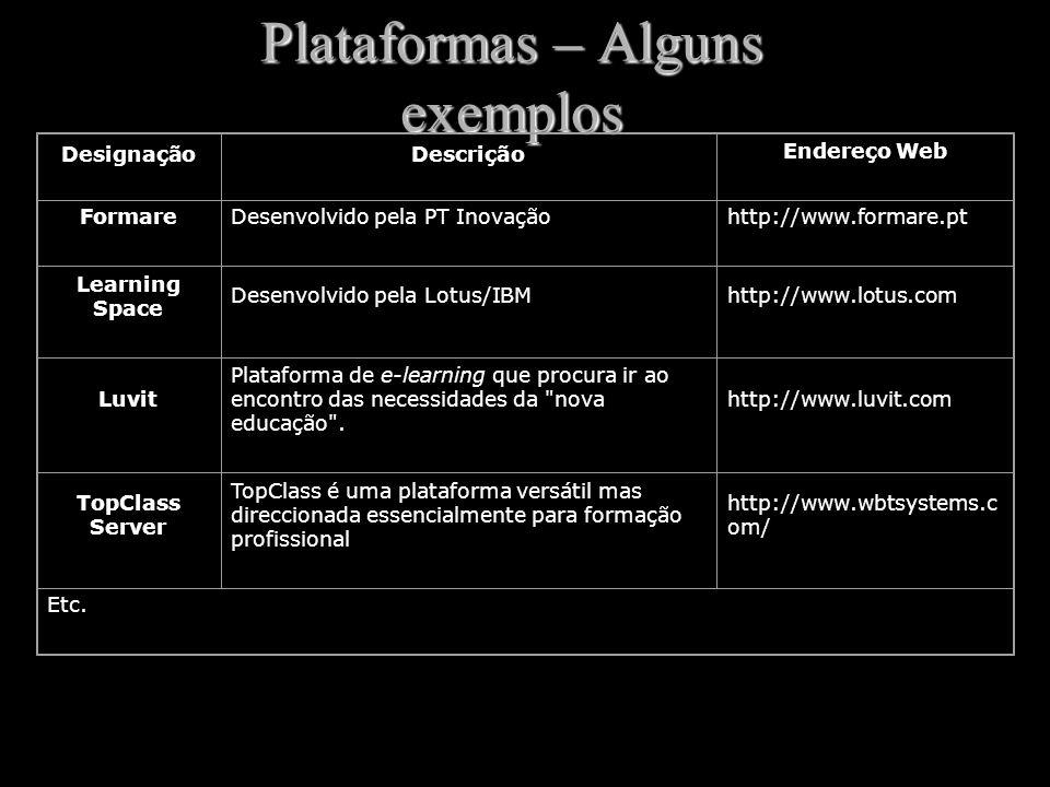 Plataformas – Alguns exemplos DesignaçãoDescrição Endereço Web FormareDesenvolvido pela PT Inovaçãohttp://www.formare.pt Learning Space Desenvolvido p