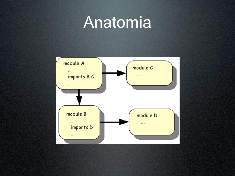 Estrutura de um Modulo module ModuleName ImportSection* ExportOrHiddenSection* equations ConditionalEquation*