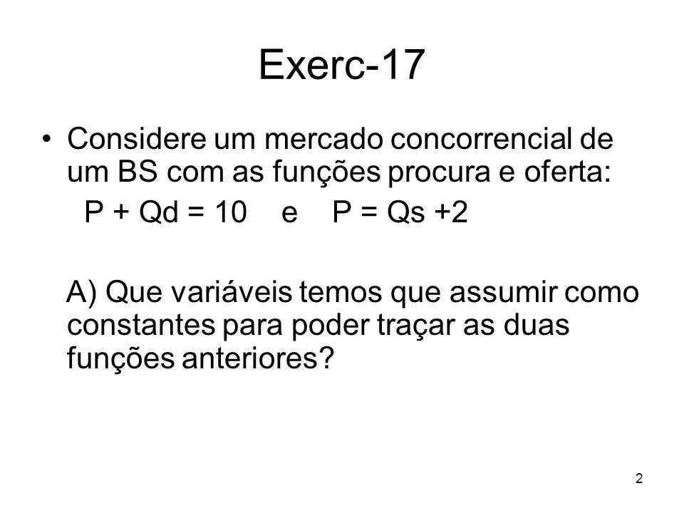 3 Exerc-17 Do lado da procura O rendimento da famílias Os preços dos outros BS Os gostos e preferências das pessoas O estado do tempo A população etc.