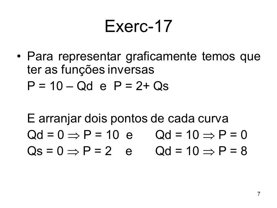 18 Exerc-17 O equilíbrio sem subsídio seria P = 6 Com o subsídio os compradores recebem 6,5 u.m.