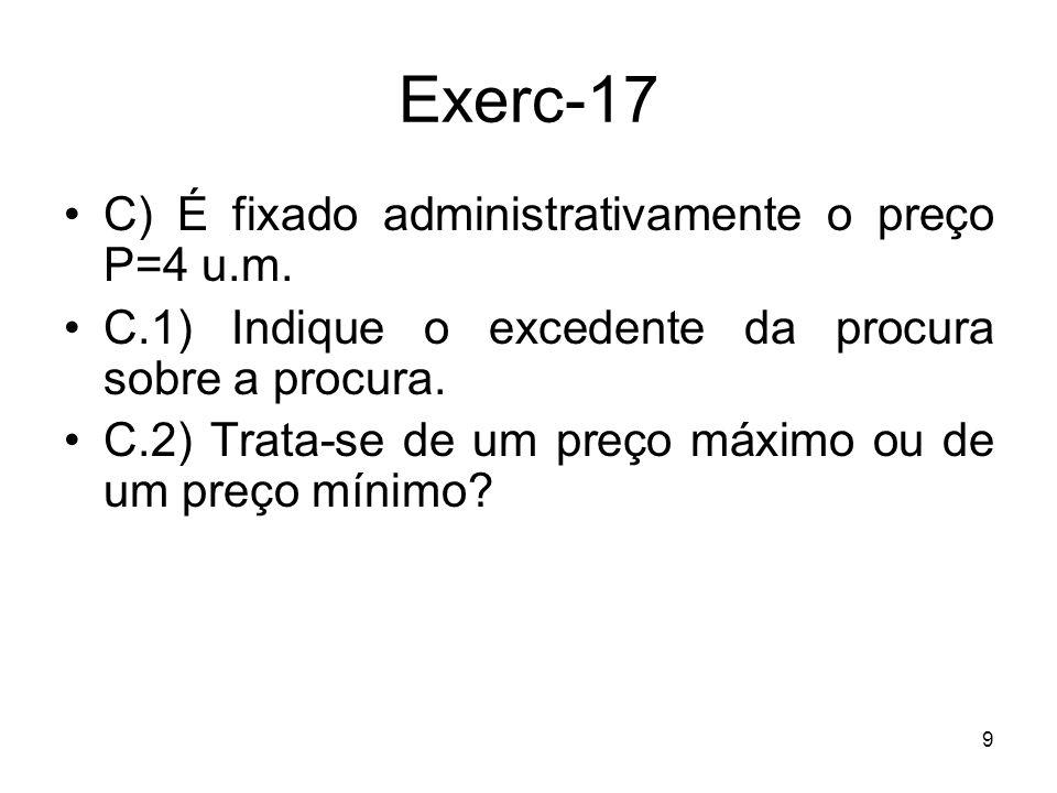 10 Exerc-17 C.1) Para o preço P = 4 u.m.Qd = 10 – 4 = 6 u.
